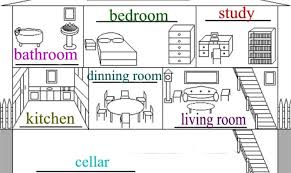 rooms in the house rooms house home building plans 61366