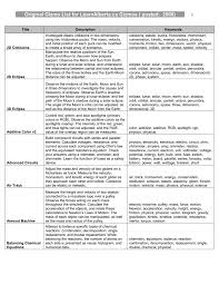 force and fan carts gizmo answer key original gizmo list for learnalberta ca gizmos
