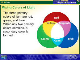 Primary Colors Of Light 18 4 Color Section Part 2 Note Presentations Continued With Video