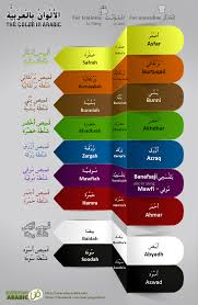 everyday arabic infographic colors name in arabic language