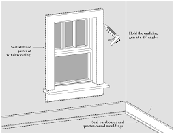 Window Framing Diagram Caulking And Weatherstripping My Florida Home Energy