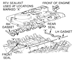 repair guides engine mechanical intake manifold autozone com