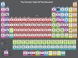 p table of elements detailed periodic table of elements stock vector illustration of