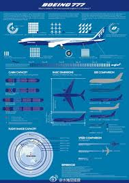 boeing cover letter best 25 boeing 777 ideas on pinterest planes boeing 777 300