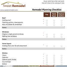 kitchen remodeling checklist home renovation checklist home