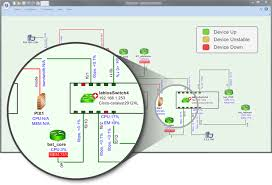 network diagram software netbrain