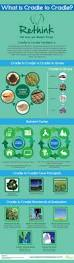 24 best circular economy images on pinterest circular economy
