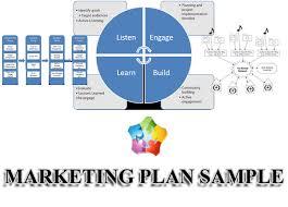free sample international business plan glowing trips ml