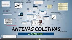 Excepcional Antenas Coletivas - YouTube @HJ97
