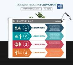 business process mapping template 40 flow chart templates free
