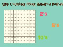 Skip Count By 2s Hundreds Chart Primary Junction Skip Counting A Hundred Board