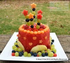 Fruitcake Meme - fresh 20 fruitcake meme wallpaper site wallpaper site