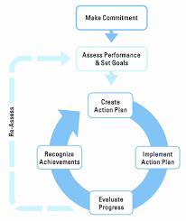 the energy star guidelines for energy management energy star