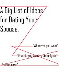 the big list of date ideas