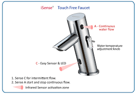 Touch Sensor Faucet Operation Manual Of Cinaton Touch Free Faucet