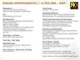 videographer prices gmb sponsorhips