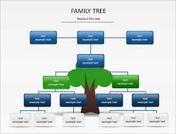 family tree chart template powerpoint reboc info