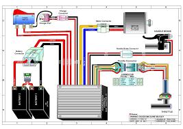 manx wiring harness diagram wiring diagrams for diy car repairs