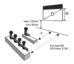 How To Hang A Projector Screen From A Drop Ceiling by Big Projection Screen Selection Tips For Various Purpose Elite