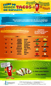 34 best printable spanish class activities images on pinterest