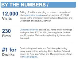 tips for a safe season avoid decorating injuries