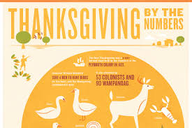 best thanksgiving fundraising ideas brandongaille