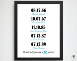 anniversary gifts for parents wedding anniversary gift ideas imbusy for