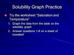 saturated solutions and solubility solubility solubility refers