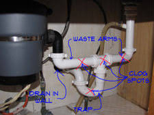 Kitchen Sink Clogged Past Trap by Unclogging A Kitchen Sink Sinks Plumbing Repair Topics