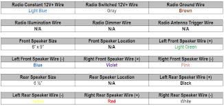 2003 toyota 4runner radio wiring diagram wiring diagram simonand
