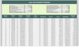 personal loan amortization table personal loan amortization calculator excel ivedi preceptiv co