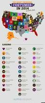 Most Original Halloween Costumes Best 25 Popular Halloween Costumes Ideas On Pinterest Pretty