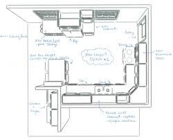 the most brilliant kitchen design pdf with regard to invigorate