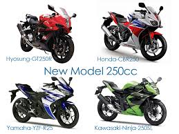 cbr new model new model 2015 of 250cc sportbike big bike u0027s planet