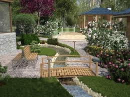 Simple Backyard Designs Backyard Design And Backyard Ideas - Simple backyard design
