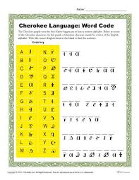 cherokee language word code activity native americans