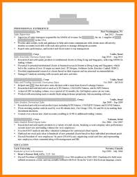 Mba Resume Example 7 Mba Resume Sample Appraisal Letter