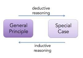 inductive and deductive reasoning english composition i