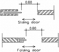 How Wide Is A Standard Patio Door by Accessibility Design Manual 2 Architechture 8 Doors