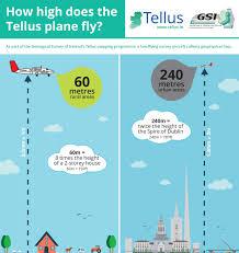 airborne survey faqs tellus