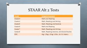Staar Alt 2 Training February Ppt Download