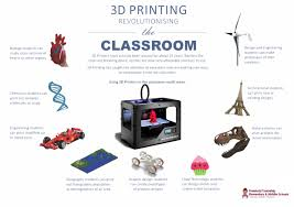 3d printing in the classroom steam