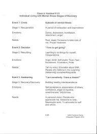 Depression Worksheets Mental Illness Worksheets Worksheets Reviewrevitol Free