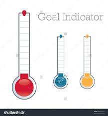 awful fundraising thermometer poster and ticket samples template