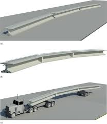 innovative system for curved precast posttensioned concrete i