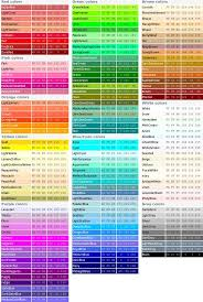 pantone chart seller best 25 cmyk color chart ideas on pinterest color charts color