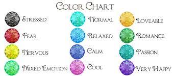 mood colors meanings mood color meanings mood colors meaning colors meaning moods home