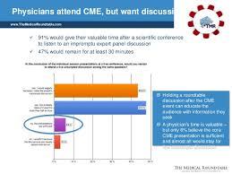 design criteria tmr 2013 tmr physician survey the value of experience