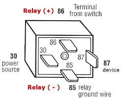 4 pin relay wiring diagram 4 wiring diagrams instruction