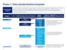 asset management guidelines ppt video online download